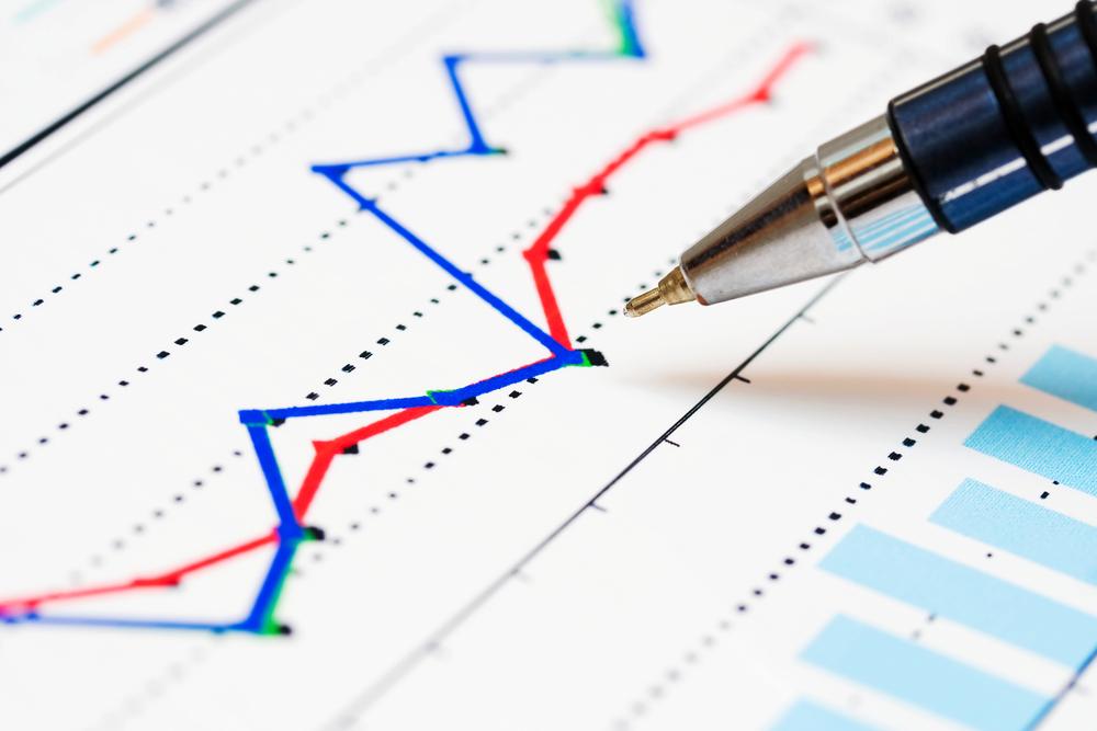 استراتيجة رقمية أوامر معلقة 1200 نقطة شهريا