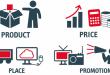 سبب الذي يجعل الشركات استعمال التسويق الإلكتروني لبيع منتوجها